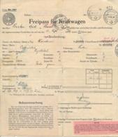 1939 - Zollamt Riehen - Freipass Für Kraftfahrzeuge - Documents Historiques