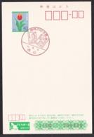 Japan Commemorative Postmark, 1988 Sharaku 10y (jci3183) - Japan