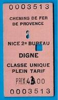 Ticket De Train Chemins De Fer De Provence 06 NICE 2e Bureau - 04 DIGNE - Chemins De Fer