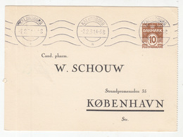 Denmark 1931 Pharmacy Brevkort Bestillingskort Coramin Cibalgin  B190510 - Postal Stationery