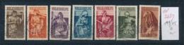 Saar Nr. 199-05       (ed5251   ) Siehe Scan - 1920-35 Saargebied -onder Volkenbond