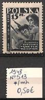 D - [824071]TB//*/Mh-Pologne 1948 - N° 513 - Neufs