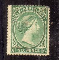 FALKLAND ISLANDS ISOLE 1878 QUEEN VICTORIA REGINA VITTORIA 6d  MNH - Falkland