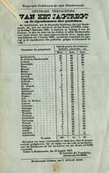 """Dendermonde - Openbare Verpachting Van Het Jagtregt """" 1852 - Documents Historiques"""