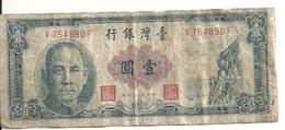CHINE 1 YUAN 1961 VG+ P 1971 - Chine