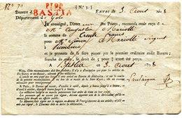 CORSE De BASTIA Linéaire De Port Payé Rouge Sur Reçu De La Poste Du 3/08/1808 Pour Simon MARIOTTI Soldat à PIOMBINO - 1801-1848: Precursors XIX