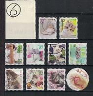 Japan 2018.02.22 Familiar Animal Series 5th (used)⑥ - 1989-... Empereur Akihito (Ere Heisei)