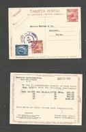 SALVADOR, EL. 1933 (26 Aug) S. Salvador - Switzerland, Herisau. 2c Red Stat Navy Card + 2 Adtls. VF Used. - El Salvador