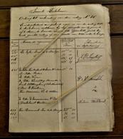 Antieke Documenten Ontwerp Tot Verbreeding Van Den Voetweg  Nr . 85 1902 ---1904 GEMEENTE  DICKELVENNE - Gavere