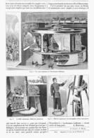 LES MARIONNETTES ( Bonshommes GUILLAUME )  à L'EXPOSITION UNIVERSELLE De  1900 - Technical