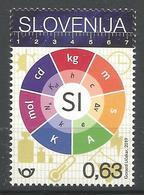 SI 2019-1359 Redefinition Of SI Base Units 1v, SLOVENIA, 1 X 1v, MNH - Slovénie