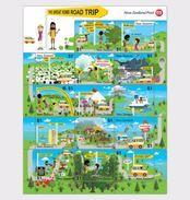 New Zealand 2017 - The Great Kiwi Road Trip Souvenir Sheet Mnh - Nueva Zelanda