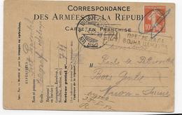 B1 Semeuse 138 Sur CPFM Cachet Serbe à Salonique (1916) - WW I