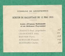 RESULTAT SCRUTIN BALLOTAGE GROSPIERRE 1935  ARDECHE UNION NATIONALE DEFENSE PAYSANNE - Documents Historiques