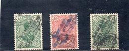 IRAN 1909-10 O - Iran