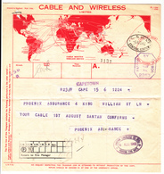 G.B. / Telegrams / Censorship / Cable + Wireless / Insurance / Wartime Business - 1902-1951 (Kings)