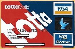CREDIT / DEBIT CARD - BANCO TOTTA & AÇORES 018 (PORTUGAL) - Geldkarten (Ablauf Min. 10 Jahre)