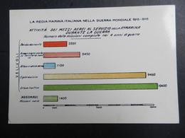19943) L'AVIAZIONE MARITTIMA DURANTE LA GUERRA 1915/18 RISTAMPA NON VIAGGIATA - 1914-1918: 1a Guerra
