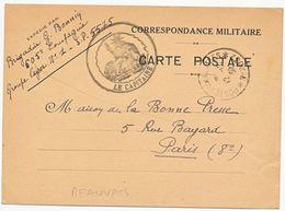 OISE CP 1939 POSTE AUX ARMEES N°2032 BEAUVAIS / LA SERIE 2000 SONT LES SECTEURS POSTAUX FICTIFS ET CORRESPONDENT A DES B - Marcophilie (Lettres)