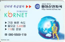 SOUTH KOREA - Kronet(W2000), Used - Korea (Zuid)