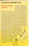 SOUTH KOREA - Basic Chinese Designed By(W10000), 03/98, Used - Korea (Zuid)