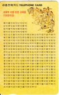 SOUTH KOREA - Basic Chinese Designed By(W3000), 03/98, Used - Korea (Zuid)