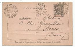 MARTINIQUE ENTIER 25C GROUPE CARTE LETTRE FORT DE FRANCE 1901 + MARITIME LIGNE D PAQ FR N°1 - Covers & Documents