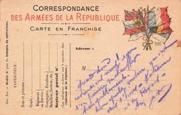 Carte Correspondance Franchise Militaire 22 Novembre 1915 - Postmark Collection (Covers)