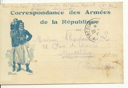 CORRESPONDANCE MILITAIRE 1915 / O. MEYER - 3è REGIMENT D'ARTILLERIE LOURDE - War 1914-18