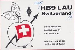 QSL Card Amateur Radio Funkkarte  Zwitserland Switzerland Schweiz 1996 Zurich Watt Flag Drapeau Pomme Apple Appel - Radio Amatoriale