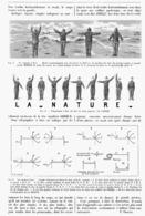 LES SIGNAUX MARITIMES à BRAS  1901 - Boats