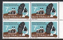 AUSTRALIA, 1973 RADIO BLOCK 4 MNH - Mint Stamps