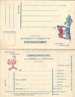 CARTE EN FRANCHISE MILITAIRE  - CARTE DOUBLE (19)  - NON ECRITE - TRES BON ETAT - Marcofilia (sobres)