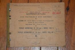 Pistolet Automatique MAS 35 A S SAINT-ETIENNE Nomenclature Juin 1951 Pièces Détachées 21 Pages - Documentos