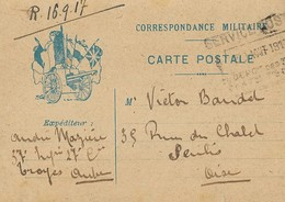 Carte Postale Franchise Militaire Canon 75 Turquoise - Postmark Collection (Covers)