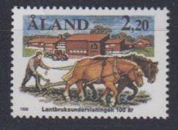 Aland 1988 Agriculture 1w ** Mnh (43357) - Aland