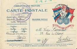 Carte Postale Franchise Militaire Union Fait La Force - Postmark Collection (Covers)