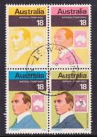 Australia 1976 Stamp Week Block Of 4 Used - 1966-79 Elizabeth II