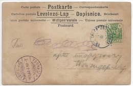 Serbia 1901 Railway Line II Smederevo Plana , Scarce TOPICHIDER Station Cds - Serbie