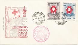Fdc Roma: CROCE ROSSA (1963); No Viaggiata - F.D.C.