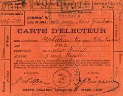 VP15.424 - Commune De TALENCE 1926 - Carte D'Electeur - Mr NOBILLEAU Maréchal Ferrant - Sin Clasificación