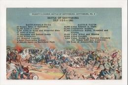 J-718 Gettysburg Pennsylvania Picketts Charge Battle Scene Vintage Linen PC - United States