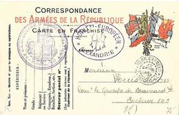 Guerre De 14/18- Service De Santé- Cachet Hôpital Européen Alexandrie Et Cachet C.E.O. Centre D'Hospitalisation-rare - Militaria