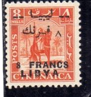 LIBIA LIBYA 1951 REGNO INDIPENDENTE EMISSIONE FEZZAN I TIRATURA 8f Su 8m MNH - Libia