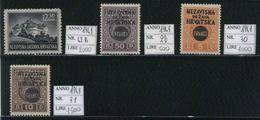 1941 Croazia, Lotto Spezzature Tutte Nuove (**) Gomma Integra - Croazia