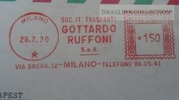 D165932  ITALIA -  EMA-METER STAMP - Gottardo RUFFONI  MILANO 1970 - Affrancature Meccaniche Rosse (EMA)