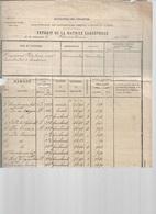 WO/   NEEROETEREN  UITTREKSEN VAN KADASTER 1894  VAN HEYMANS FLIPKENS RADENMAKER - Documents Historiques
