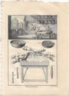 "Métier XVIIIe: ""BOUCHONNIER "" ( Bouchon ),   Grav. Benard Direxit 1784, 22x30 Hors Tout - Estampes & Gravures"