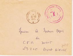 France, Du : Batiment Base , Moselle En 1975 En FM  TB - Marcophilie (Lettres)