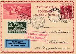 Schweiz: 1929: Ganzsache Lufpost Zürich-München - Schweiz